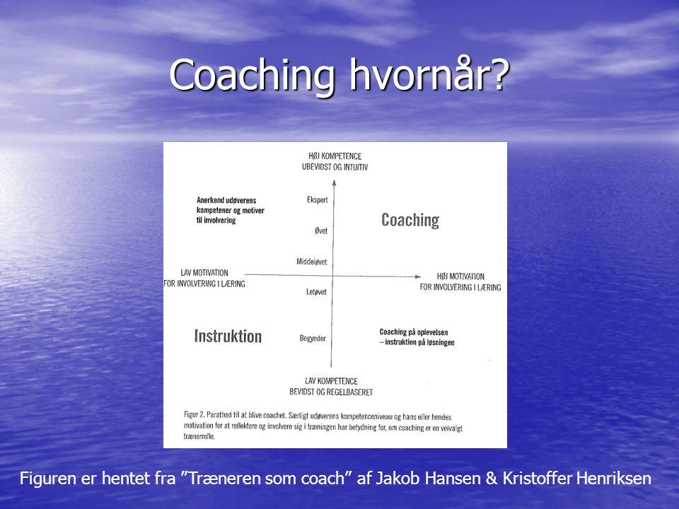 Coaching hvornår Figuren er hentet fra Træneren som coach af Jakob Hansen & Kristoffer Henriksen