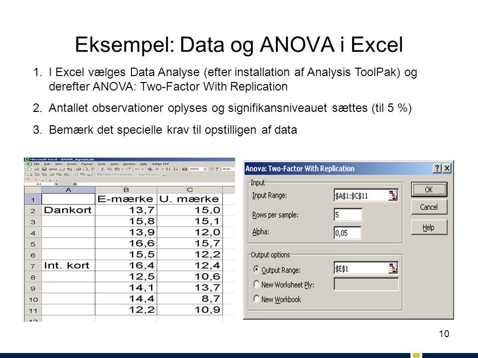 10 Eksempel: Data og ANOVA i Excel 1.I Excel vælges Data Analyse (efter installation af Analysis ToolPak) og derefter ANOVA: Two-Factor With Replication 2.Antallet observationer oplyses og signifikansniveauet sættes (til 5 %) 3.Bemærk det specielle krav til opstilligen af data