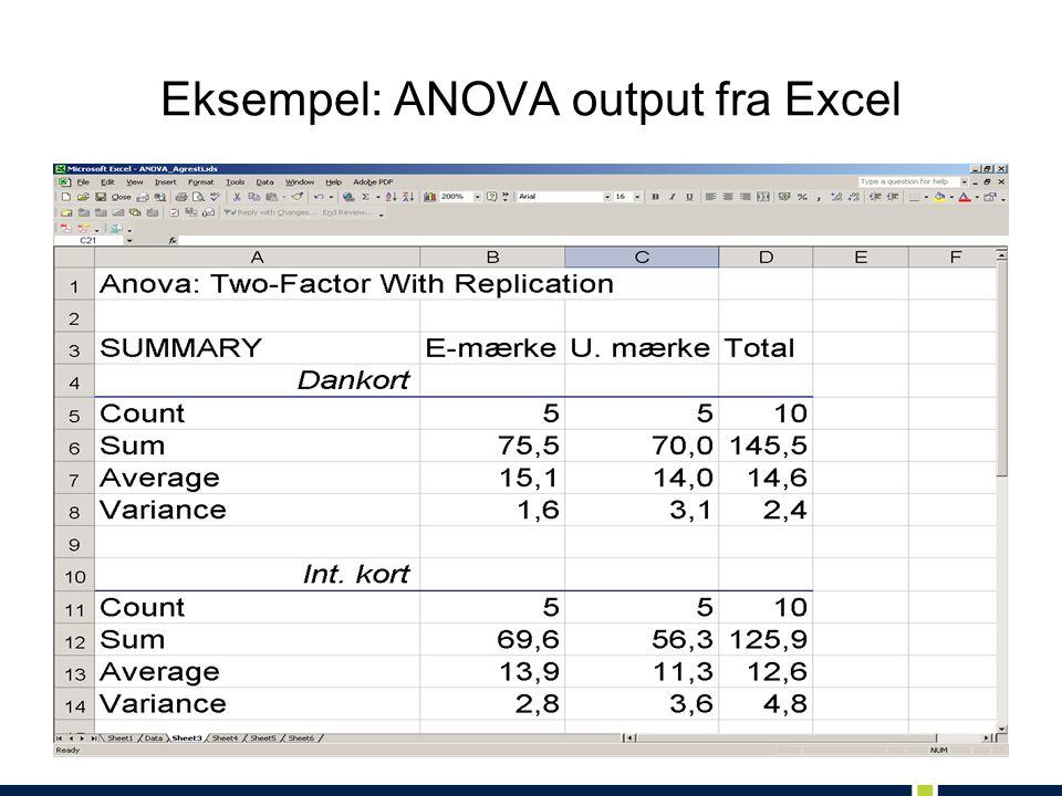 11 Eksempel: ANOVA output fra Excel