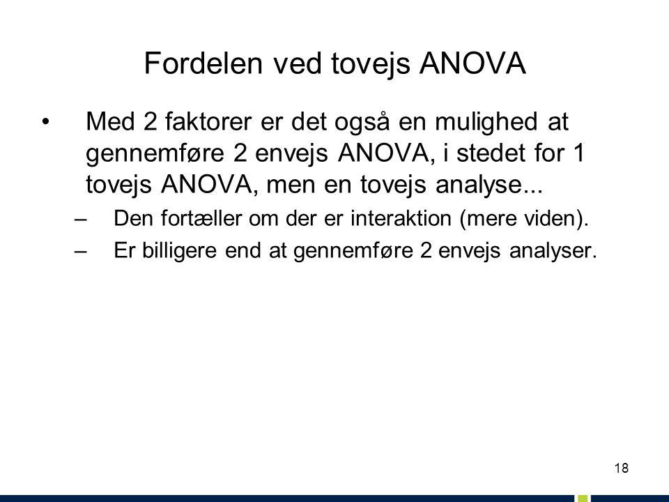 18 Fordelen ved tovejs ANOVA Med 2 faktorer er det også en mulighed at gennemføre 2 envejs ANOVA, i stedet for 1 tovejs ANOVA, men en tovejs analyse...