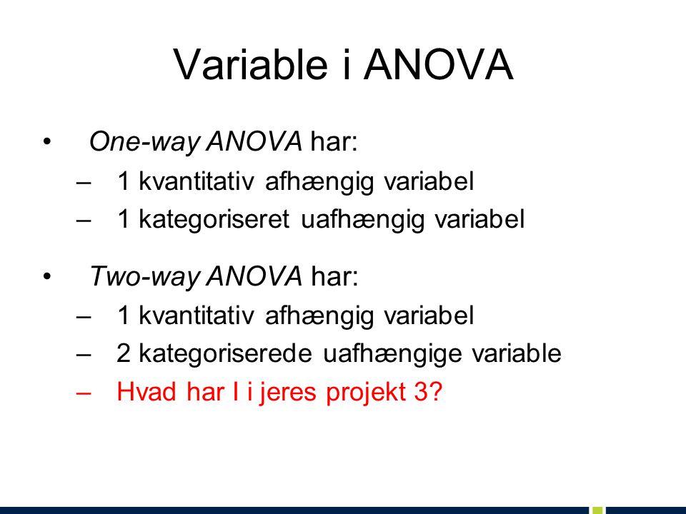 Variable i ANOVA One-way ANOVA har: –1 kvantitativ afhængig variabel –1 kategoriseret uafhængig variabel Two-way ANOVA har: –1 kvantitativ afhængig variabel –2 kategoriserede uafhængige variable –Hvad har I i jeres projekt 3