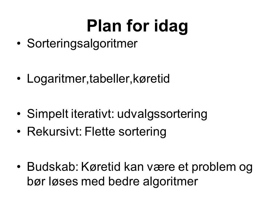 Plan for idag Sorteringsalgoritmer Logaritmer,tabeller,køretid Simpelt iterativt: udvalgssortering Rekursivt: Flette sortering Budskab: Køretid kan være et problem og bør løses med bedre algoritmer