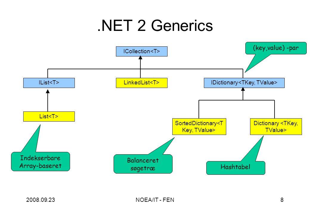 2008.09.23NOEA/IT - FEN8.NET 2 Generics ICollection IList LinkedList IDictionary List Dictionary SortedDictionary Indekserbare Array-baseret Balanceret søgetræ Hashtabel (key,value) -par