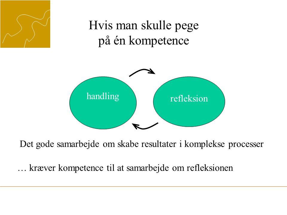 Hvis man skulle pege på én kompetence Det gode samarbejde om skabe resultater i komplekse processer … kræver kompetence til at samarbejde om refleksionen handling refleksion