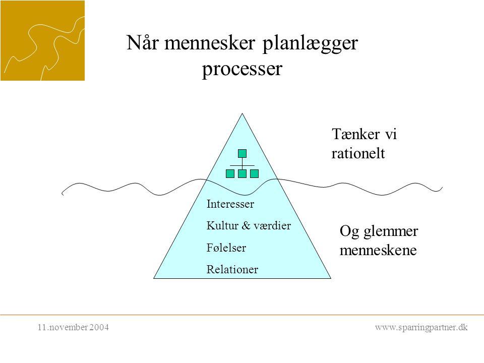 Når mennesker planlægger processer www.sparringpartner.dk Og glemmer menneskene Interesser Kultur & værdier Følelser Relationer Tænker vi rationelt 11.november 2004