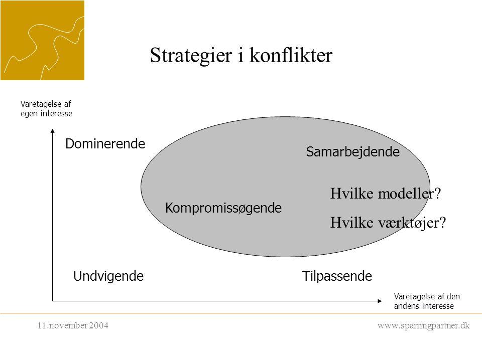 Strategier i konflikter www.sparringpartner.dk Varetagelse af egen interesse Varetagelse af den andens interesse Dominerende Kompromissøgende UndvigendeTilpassende Samarbejdende 11.november 2004 Hvilke modeller.