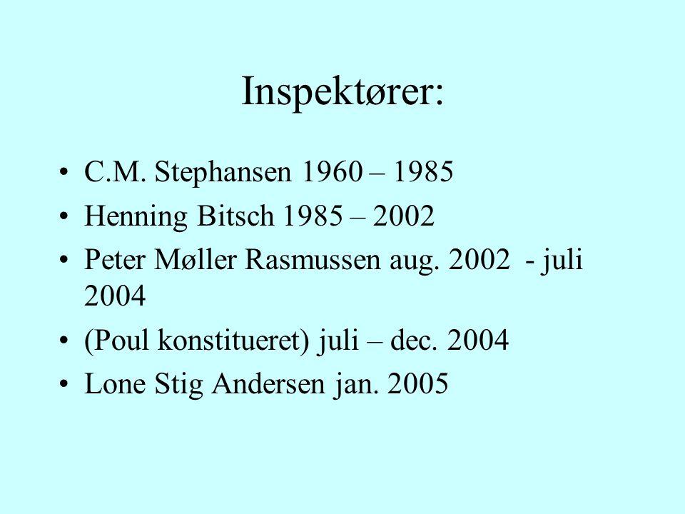 Inspektører: C.M. Stephansen 1960 – 1985 Henning Bitsch 1985 – 2002 Peter Møller Rasmussen aug.