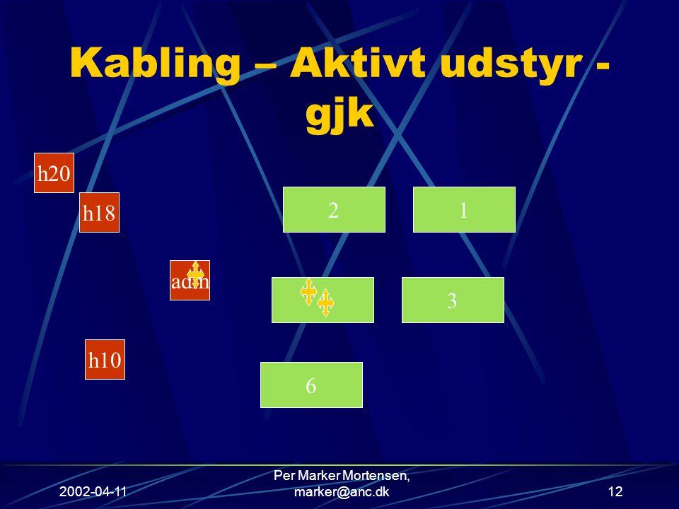 2002-04-11 Per Marker Mortensen, marker@anc.dk12 Kabling – Aktivt udstyr - gjk 1 6 43 2 h20 h18 h10 adm
