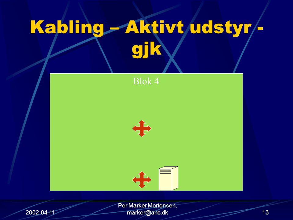 2002-04-11 Per Marker Mortensen, marker@anc.dk13 Kabling – Aktivt udstyr - gjk Blok 4
