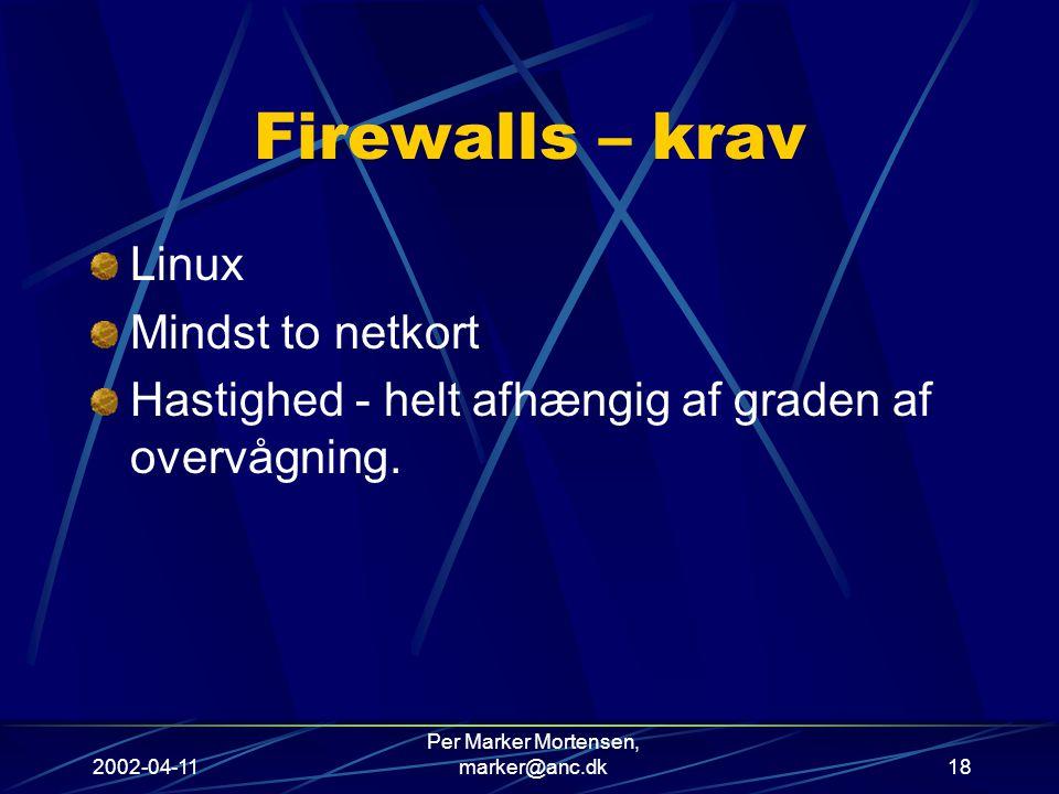 2002-04-11 Per Marker Mortensen, marker@anc.dk18 Firewalls – krav Linux Mindst to netkort Hastighed - helt afhængig af graden af overvågning.