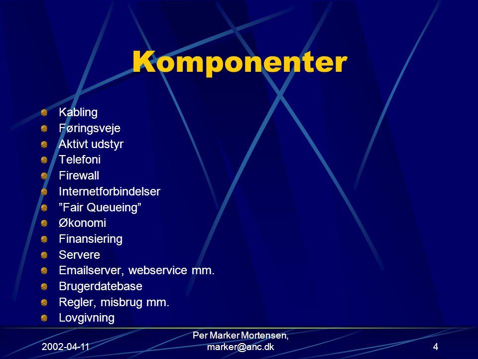 2002-04-11 Per Marker Mortensen, marker@anc.dk4 Komponenter Kabling Føringsveje Aktivt udstyr Telefoni Firewall Internetforbindelser Fair Queueing Økonomi Finansiering Servere Emailserver, webservice mm.