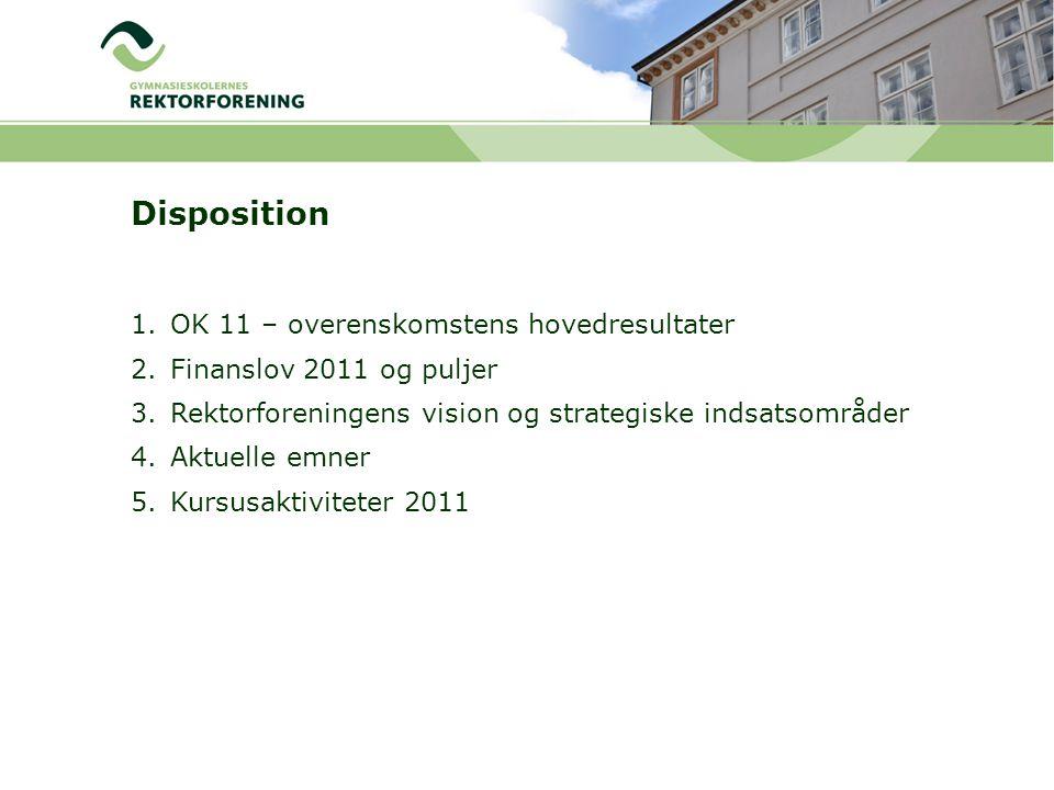 1.OK 11 – overenskomstens hovedresultater 2.Finanslov 2011 og puljer 3.Rektorforeningens vision og strategiske indsatsområder 4.Aktuelle emner 5.Kursusaktiviteter 2011 Disposition