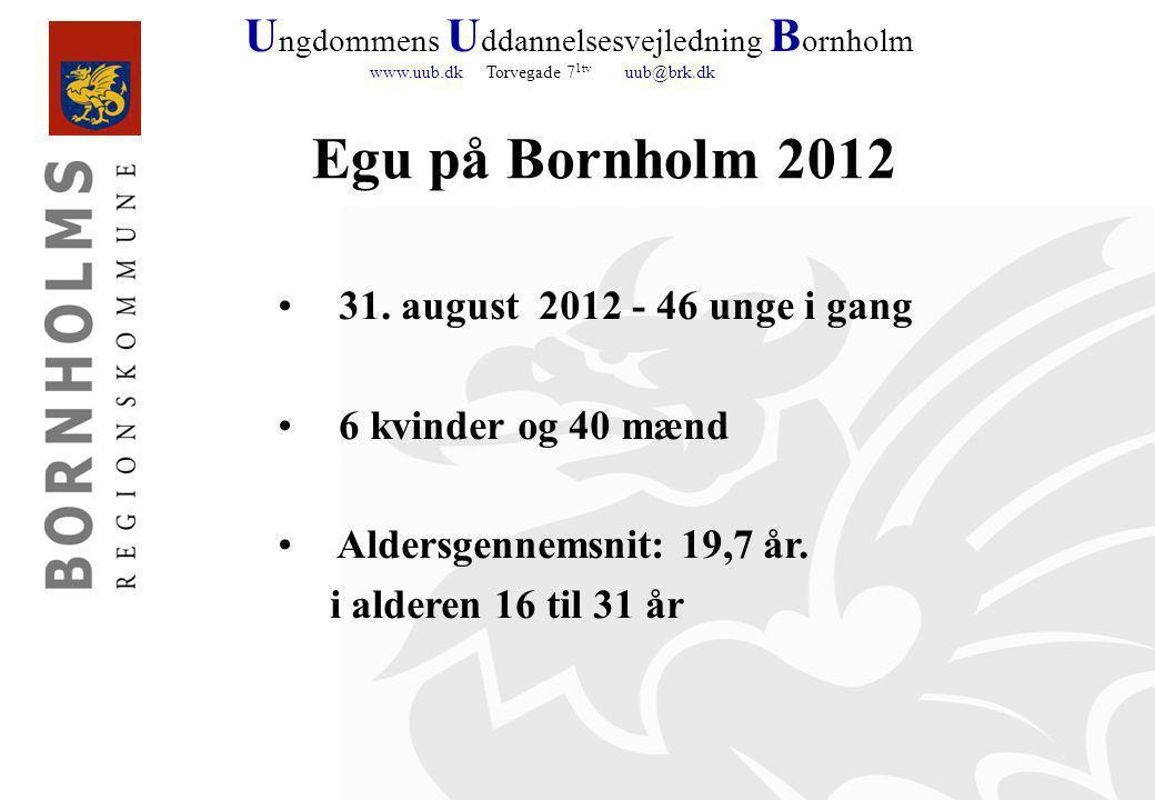U ngdommens U ddannelsesvejledning B ornholm www.uub.dk Torvegade 7 1tv uub@brk.dk Egu på Bornholm 2012 31.