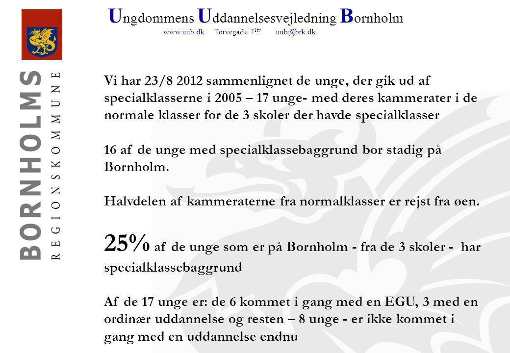 U ngdommens U ddannelsesvejledning B ornholm www.uub.dk Torvegade 7 1tv uub@brk.dk Vi har 23/8 2012 sammenlignet de unge, der gik ud af specialklasserne i 2005 – 17 unge- med deres kammerater i de normale klasser for de 3 skoler der havde specialklasser 16 af de unge med specialklassebaggrund bor stadig på Bornholm.