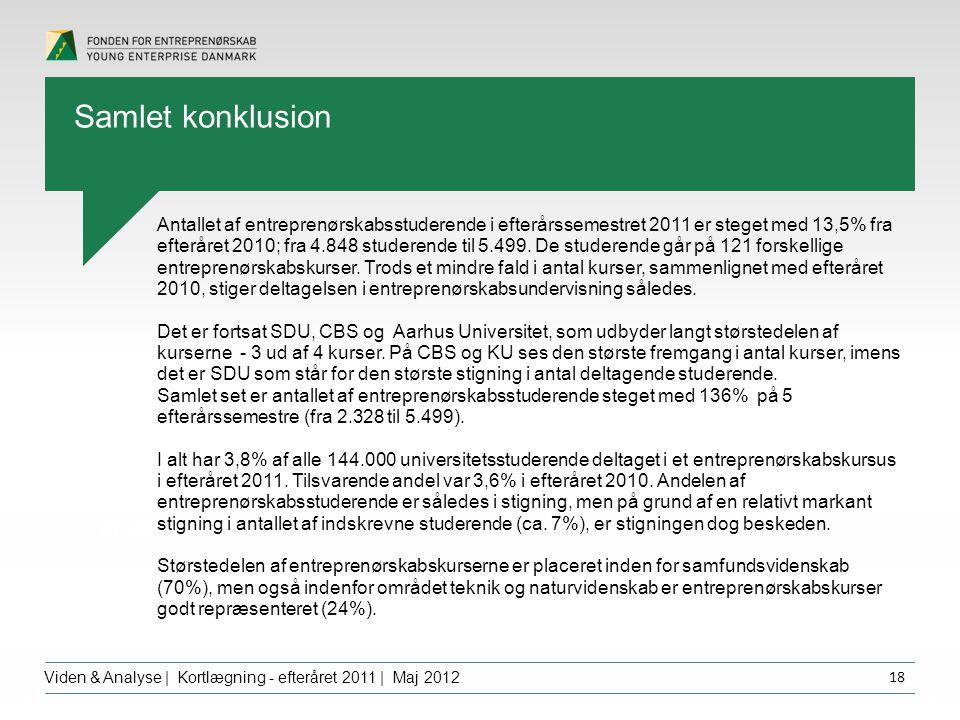Overskrift dfgdffghfg Viden & Analyse | Kortlægning - efteråret 2011 | Maj 2012 18 Antallet af entreprenørskabsstuderende i efterårssemestret 2011 er steget med 13,5% fra efteråret 2010; fra 4.848 studerende til 5.499.