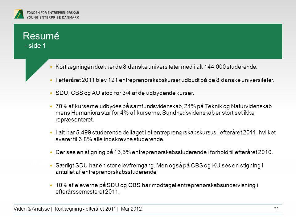 Overskrift dfgdffghfg Viden & Analyse | Kortlægning - efteråret 2011 | Maj 2012 21 Kortlægningen dækker de 8 danske universiteter med i alt 144.000 studerende.