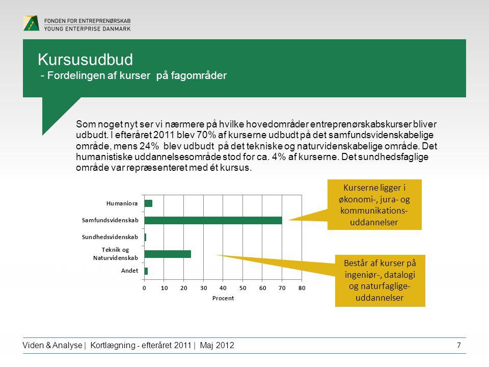 Overskrift dfgdffghfg Viden & Analyse | Kortlægning - efteråret 2011 | Maj 2012 7 Som noget nyt ser vi nærmere på hvilke hovedområder entreprenørskabskurser bliver udbudt.