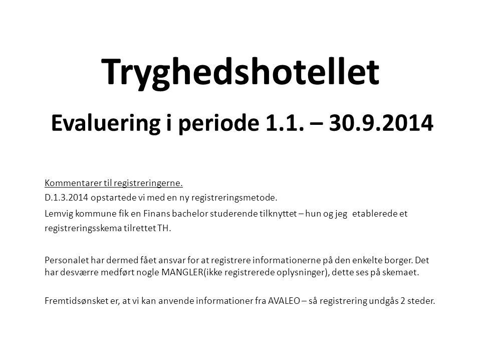 Tryghedshotellet Evaluering i periode 1.1. – 30.9.2014 Kommentarer til registreringerne.