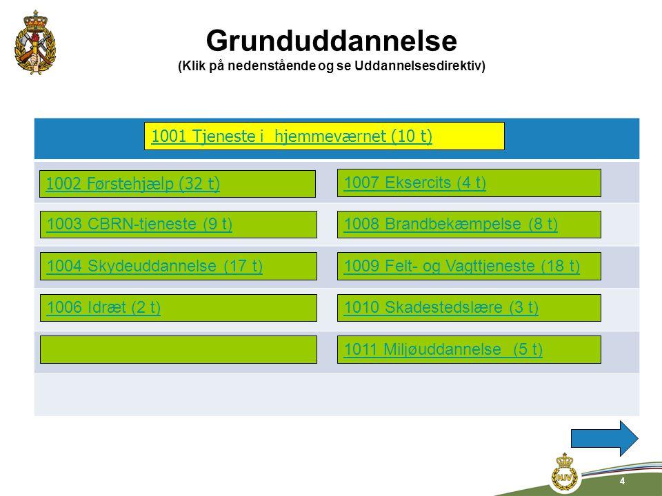 4 Grunduddannelse (Klik på nedenstående og se Uddannelsesdirektiv) 1001 Tjeneste i hjemmeværnet (10 t) 1002 Førstehjælp (32 t) 1003 CBRN-tjeneste (9 t) 1004 Skydeuddannelse (17 t) 1006 Idræt (2 t) 1007 Eksercits (4 t) 1008 Brandbekæmpelse (8 t) 1009 Felt- og Vagttjeneste (18 t) 1010 Skadestedslære (3 t) 1011 Miljøuddannelse (5 t)