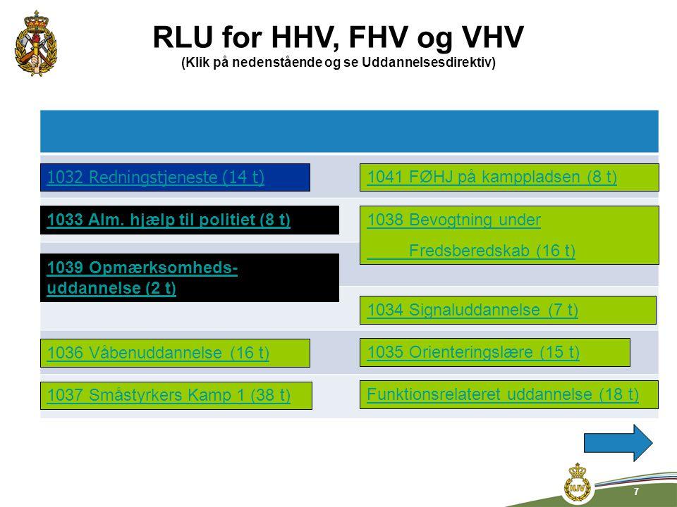 7 RLU for HHV, FHV og VHV (Klik på nedenstående og se Uddannelsesdirektiv) 1032 Redningstjeneste (14 t) 1033 Alm.