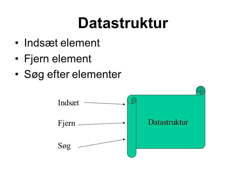 Datastruktur Indsæt element Fjern element Søg efter elementer Datastruktur Indsæt Fjern Søg