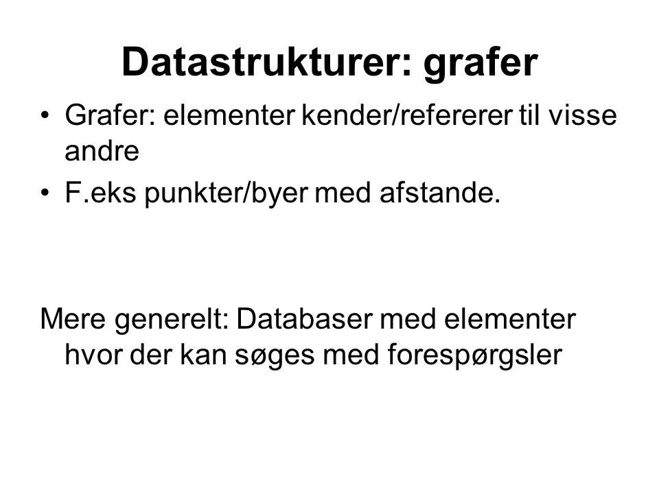 Datastrukturer: grafer Grafer: elementer kender/refererer til visse andre F.eks punkter/byer med afstande.