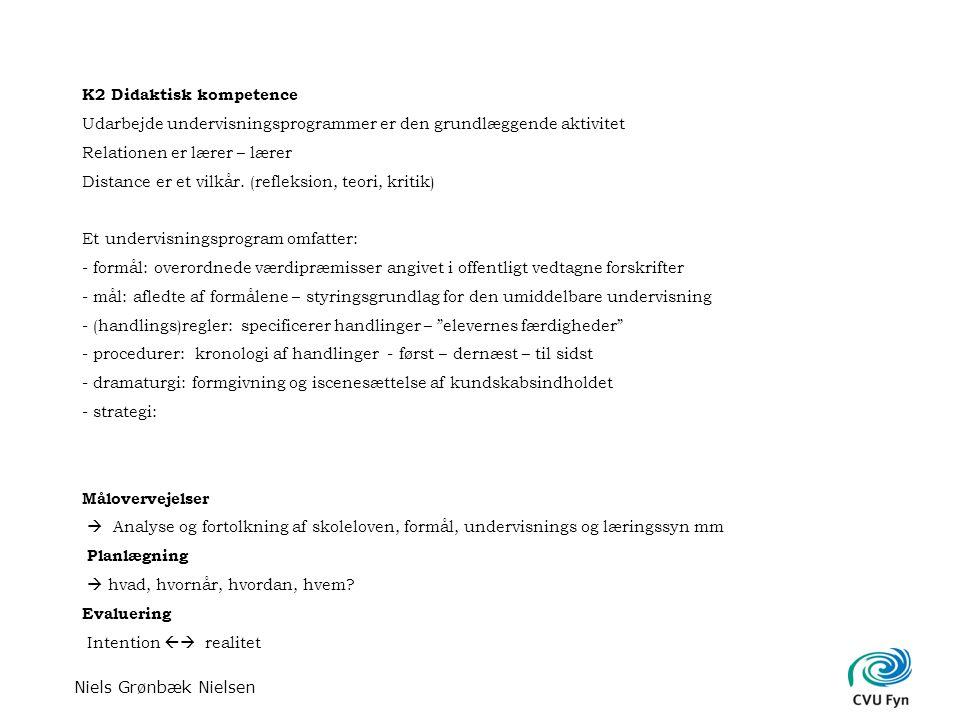 Niels Grønbæk Nielsen K2 Didaktisk kompetence Udarbejde undervisningsprogrammer er den grundlæggende aktivitet Relationen er lærer – lærer Distance er et vilkår.