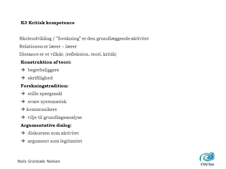 Niels Grønbæk Nielsen K3 Kritisk kompetence Skoleudvikling / forskning er den grundlæggende aktivitet Relationen er lærer – lærer Distance er et vilkår.