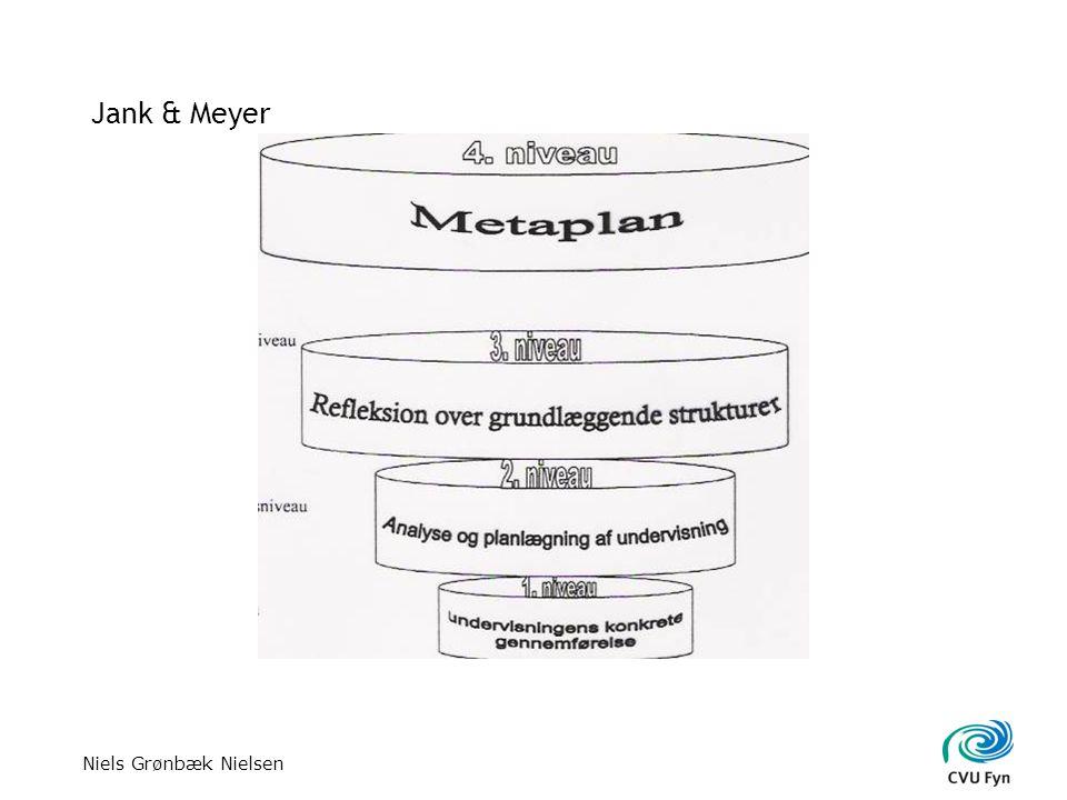 Niels Grønbæk Nielsen Jank & Meyer