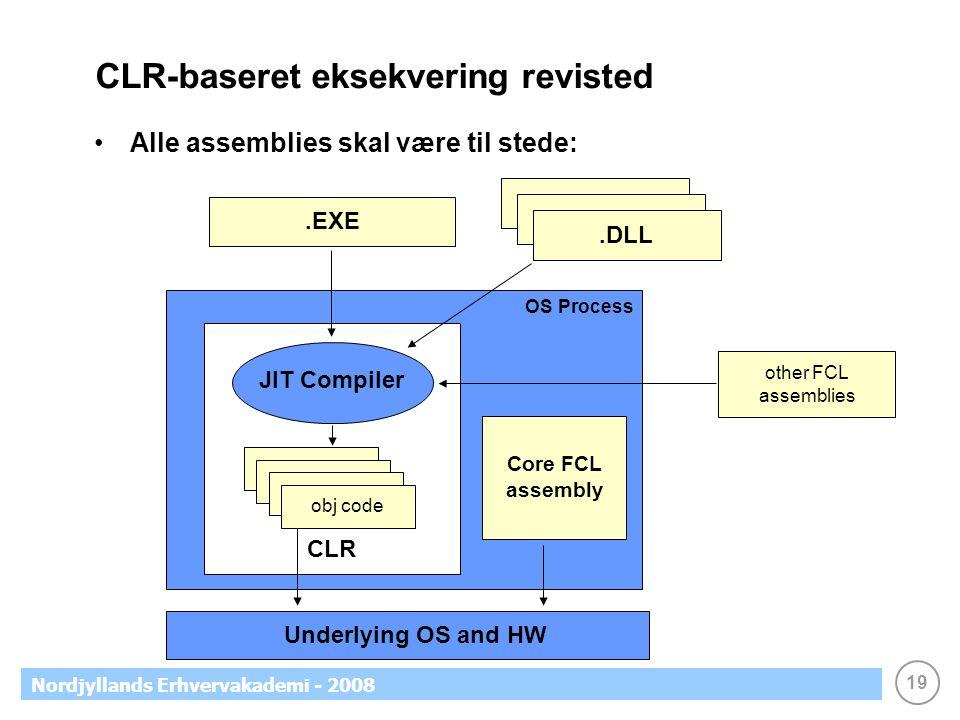 19 Nordjyllands Erhvervakademi - 2008 CLR-baseret eksekvering revisted Alle assemblies skal være til stede:.EXE other FCL assemblies CLR JIT Compiler obj code OS Process Underlying OS and HW Core FCL assembly.DLL obj code