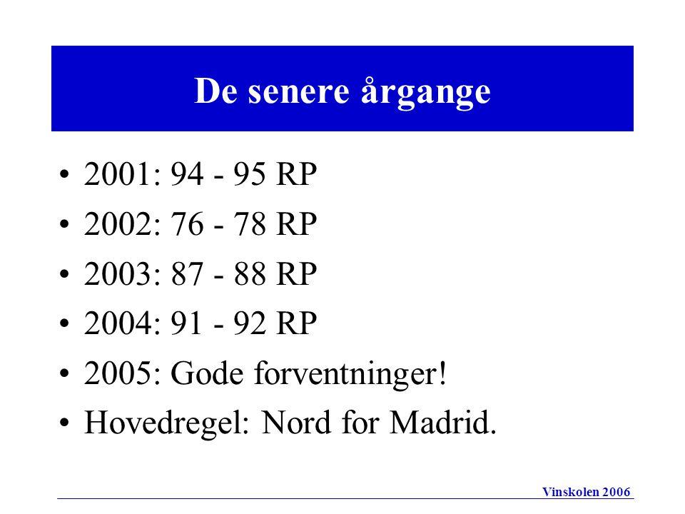 De senere årgange 2001: 94 - 95 RP 2002: 76 - 78 RP 2003: 87 - 88 RP 2004: 91 - 92 RP 2005: Gode forventninger.