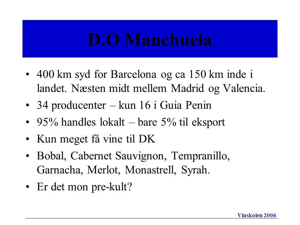 400 km syd for Barcelona og ca 150 km inde i landet.