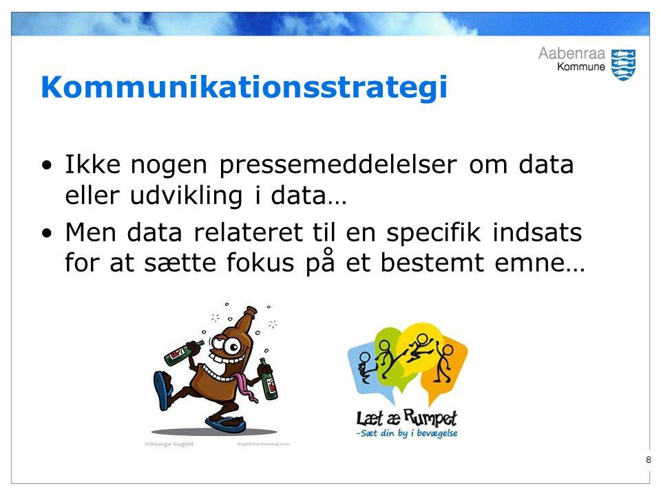 Kommunikationsstrategi Ikke nogen pressemeddelelser om data eller udvikling i data… Men data relateret til en specifik indsats for at sætte fokus på et bestemt emne… 8