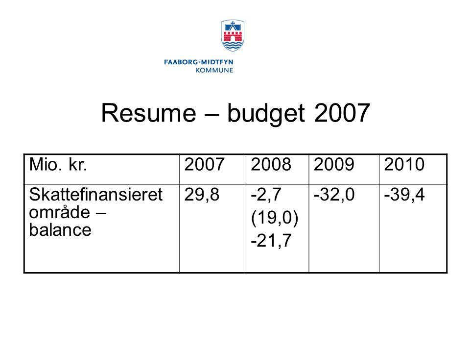 Resume – budget 2007 Mio.