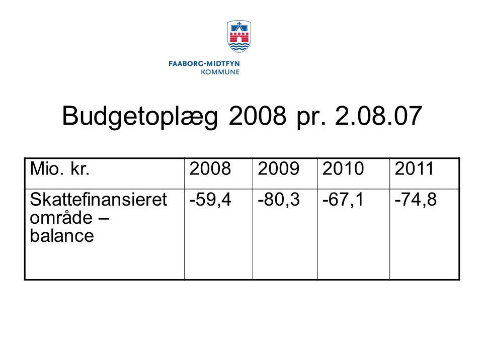 Budgetoplæg 2008 pr. 2.08.07 Mio.