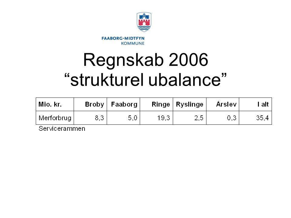 Regnskab 2006 strukturel ubalance Evt. regnskabserfaringer vil udhule effekt af 94 pct.