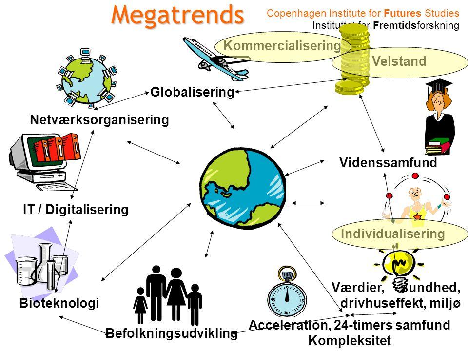 Copenhagen Institute for Futures Studies Instituttet for FremtidsforskningMegatrends Globalisering Videnssamfund Individualisering Netværksorganisering IT / Digitalisering Acceleration, 24-timers samfund Kompleksitet Kommercialisering Værdier, sundhed, drivhuseffekt, miljø Velstand Befolkningsudvikling Bioteknologi