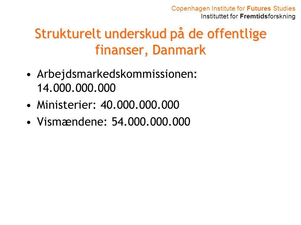 Strukturelt underskud på de offentlige finanser, Danmark Arbejdsmarkedskommissionen: 14.000.000.000 Ministerier: 40.000.000.000 Vismændene: 54.000.000.000