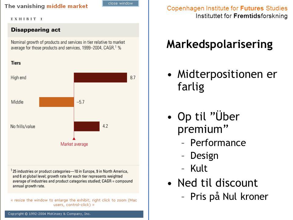 Markedspolarisering Midterpositionen er farlig Op til Über premium –Performance –Design –Kult Ned til discount –Pris på Nul kroner Kilde: McKinsey Quarterley 2005/4.