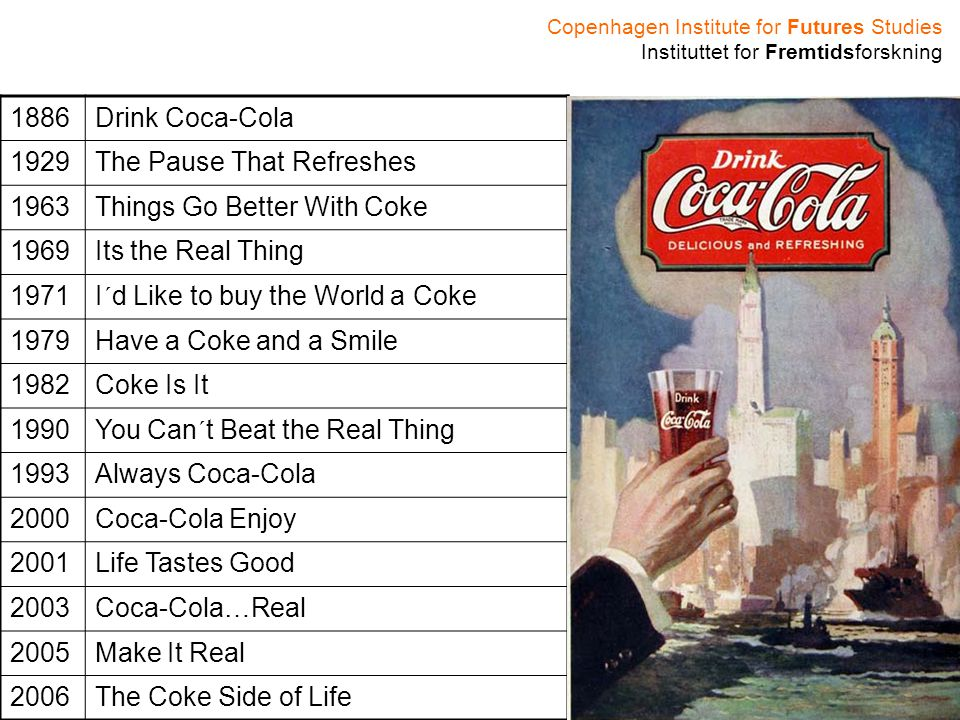 Copenhagen Institute for Futures Studies Instituttet for Fremtidsforskning 1886Drink Coca-Cola 1929The Pause That Refreshes 1963Things Go Better With Coke 1969Its the Real Thing 1971I´d Like to buy the World a Coke 1979Have a Coke and a Smile 1982Coke Is It 1990You Can´t Beat the Real Thing 1993Always Coca-Cola 2000Coca-Cola Enjoy 2001Life Tastes Good 2003Coca-Cola…Real 2005Make It Real 2006The Coke Side of Life