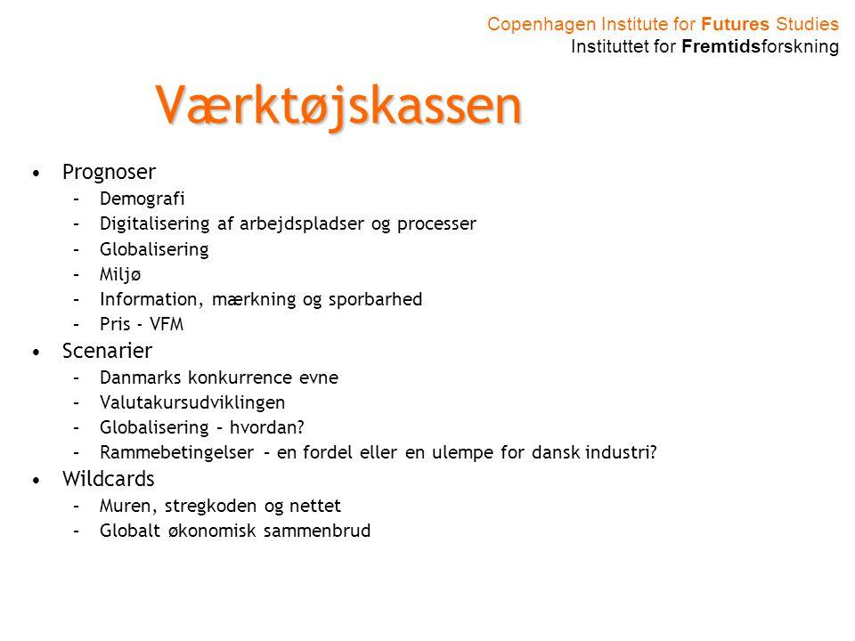 Værktøjskassen Prognoser –Demografi –Digitalisering af arbejdspladser og processer –Globalisering –Miljø –Information, mærkning og sporbarhed –Pris - VFM Scenarier –Danmarks konkurrence evne –Valutakursudviklingen –Globalisering – hvordan.