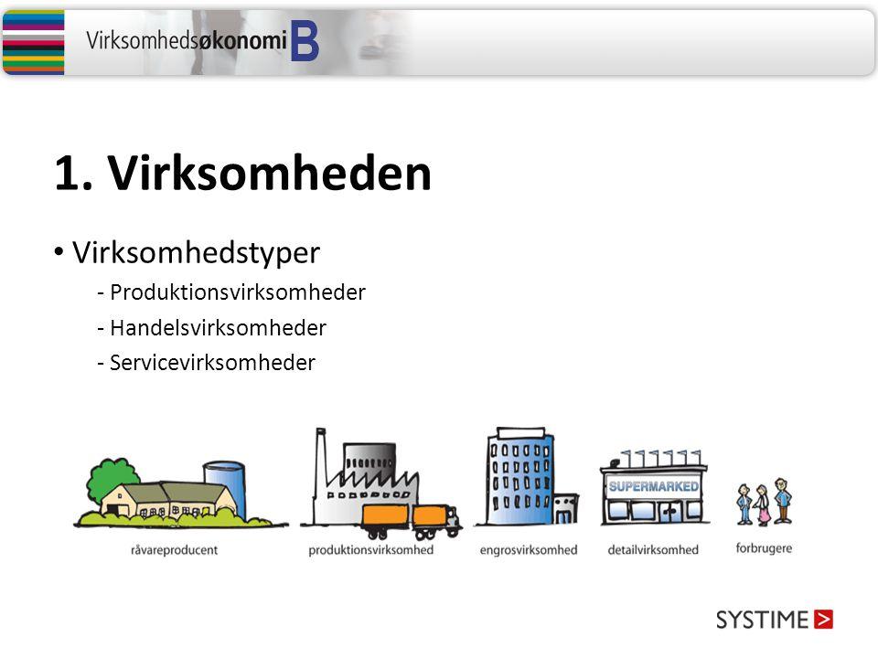 1. Virksomheden Virksomhedstyper - Produktionsvirksomheder - Handelsvirksomheder - Servicevirksomheder