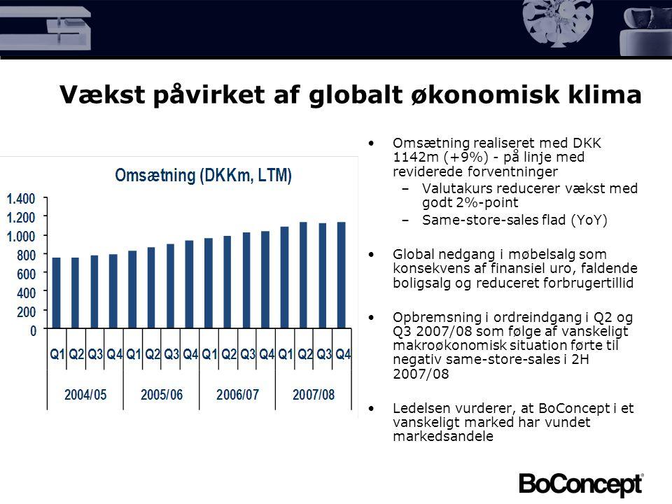 Vækst påvirket af globalt økonomisk klima Omsætning realiseret med DKK 1142m (+9%) - på linje med reviderede forventninger –Valutakurs reducerer vækst med godt 2%-point –Same-store-sales flad (YoY) Global nedgang i møbelsalg som konsekvens af finansiel uro, faldende boligsalg og reduceret forbrugertillid Opbremsning i ordreindgang i Q2 og Q3 2007/08 som følge af vanskeligt makroøkonomisk situation førte til negativ same-store-sales i 2H 2007/08 Ledelsen vurderer, at BoConcept i et vanskeligt marked har vundet markedsandele