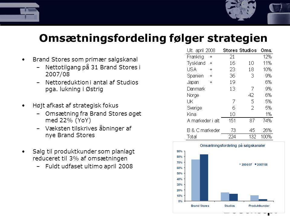 Omsætningsfordeling følger strategien Brand Stores som primær salgskanal –Nettotilgang på 31 Brand Stores i 2007/08 –Nettoreduktion i antal af Studios pga.