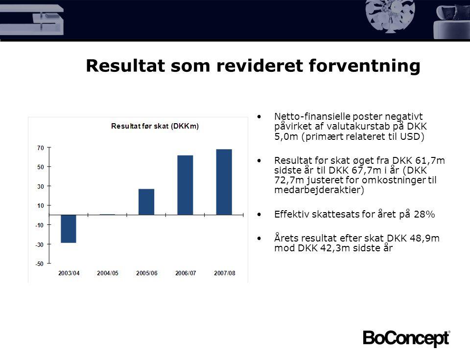 Resultat som revideret forventning Netto-finansielle poster negativt påvirket af valutakurstab på DKK 5,0m (primært relateret til USD) Resultat før skat øget fra DKK 61,7m sidste år til DKK 67,7m i år (DKK 72,7m justeret for omkostninger til medarbejderaktier) Effektiv skattesats for året på 28% Årets resultat efter skat DKK 48,9m mod DKK 42,3m sidste år