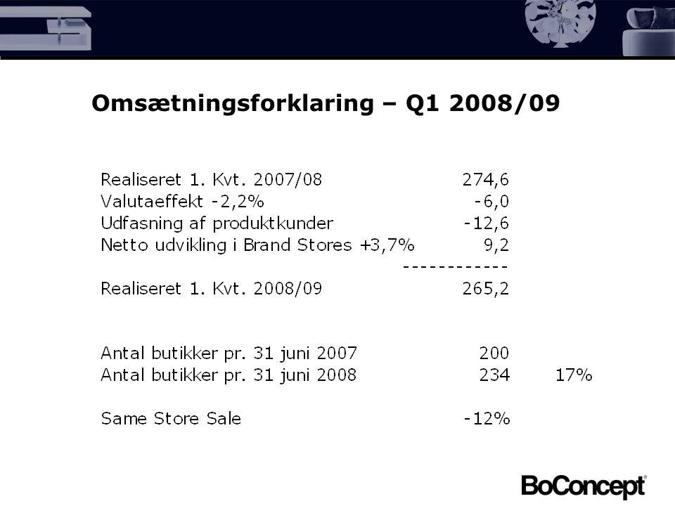Omsætningsforklaring – Q1 2008/09
