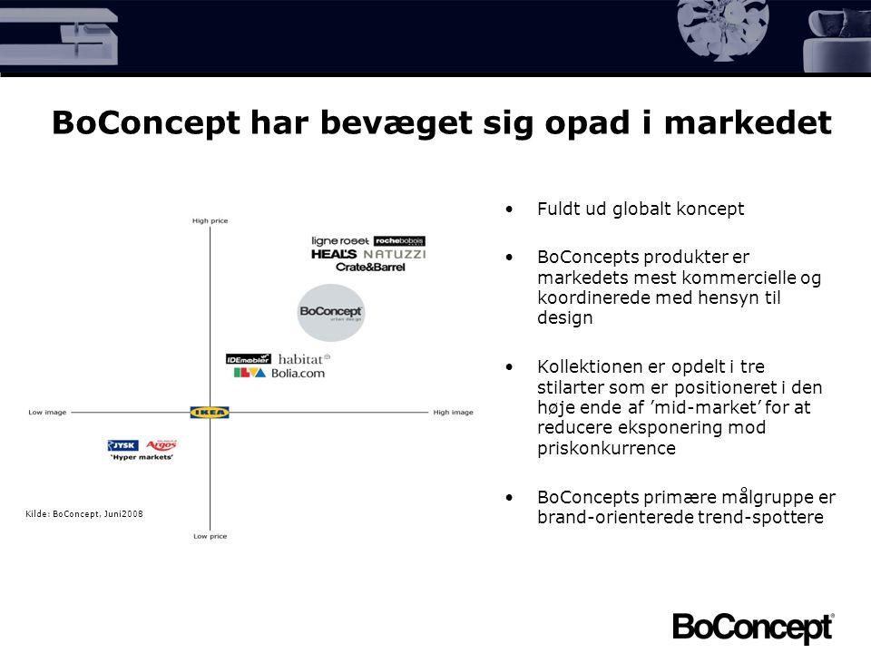 BoConcept har bevæget sig opad i markedet Fuldt ud globalt koncept BoConcepts produkter er markedets mest kommercielle og koordinerede med hensyn til design Kollektionen er opdelt i tre stilarter som er positioneret i den høje ende af 'mid-market' for at reducere eksponering mod priskonkurrence BoConcepts primære målgruppe er brand-orienterede trend-spottere Kilde: BoConcept, Juni2008