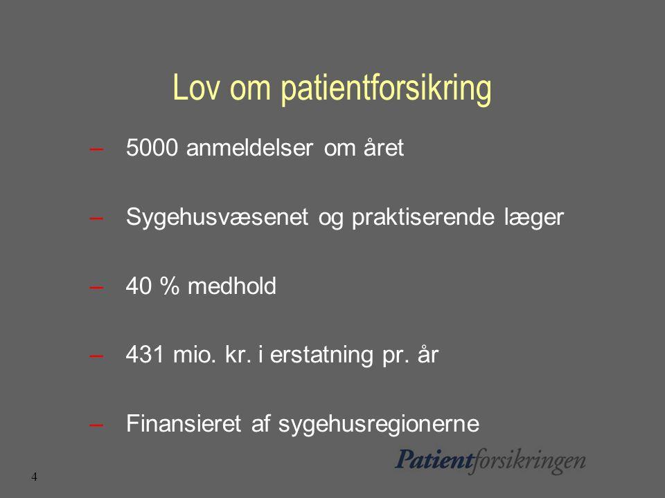4 Lov om patientforsikring –5000 anmeldelser om året –Sygehusvæsenet og praktiserende læger –40 % medhold –431 mio.