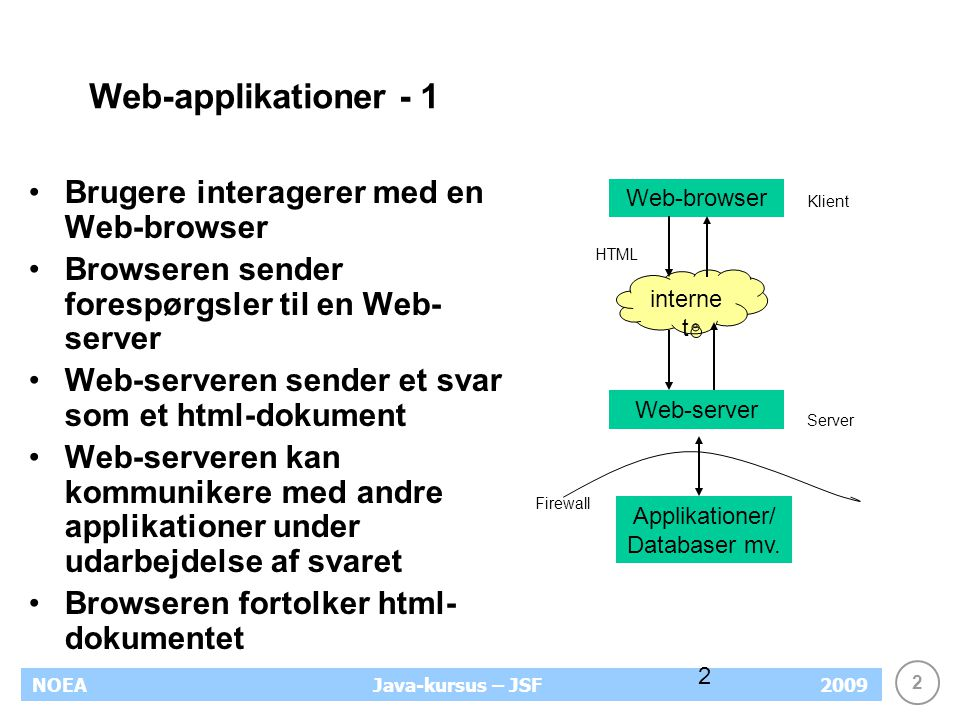 2 NOEA2009Java-kursus – JSF 2 Web-applikationer - 1 Brugere interagerer med en Web-browser Browseren sender forespørgsler til en Web- server Web-serveren sender et svar som et html-dokument Web-serveren kan kommunikere med andre applikationer under udarbejdelse af svaret Browseren fortolker html- dokumentet Web-browser interne t Web-server HTML Applikationer/ Databaser mv.