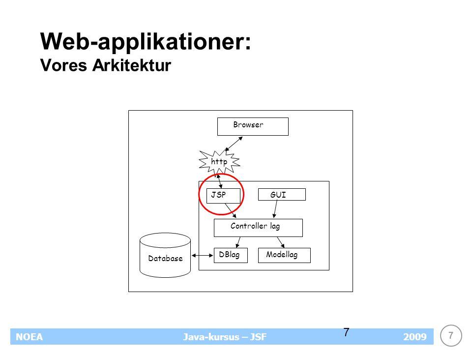 7 NOEA2009Java-kursus – JSF 7 Web-applikationer: Vores Arkitektur Database Browser http DBlagModellag Controller lag JSPGUI
